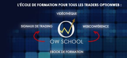 optionweb school