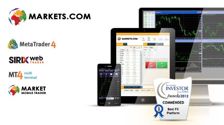 markets multi-support