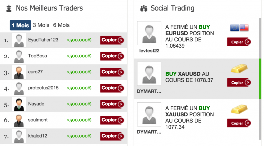 nessfx trading social